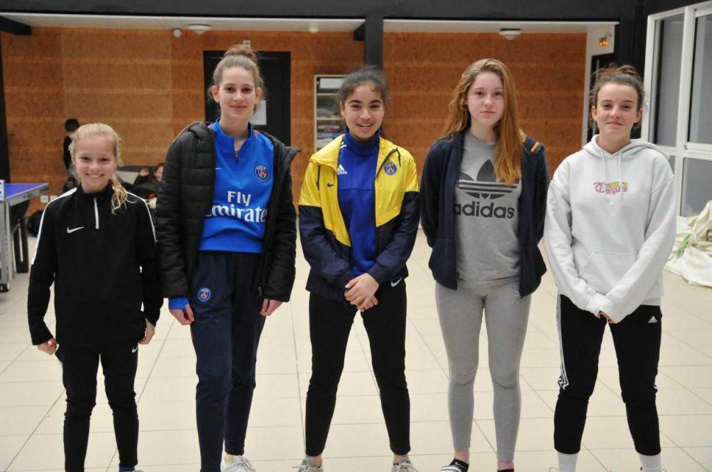 Stagiaires de foot filles de la FBA